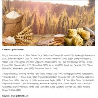 Gıda Tarım - 14.07.2020